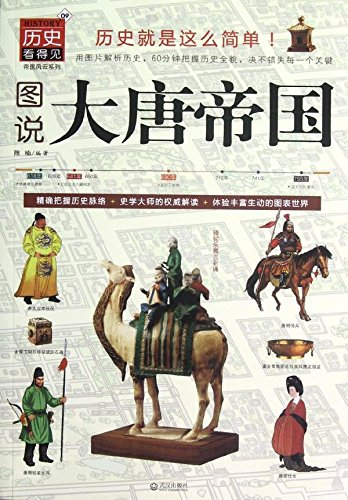 The History of Tang Dynasty