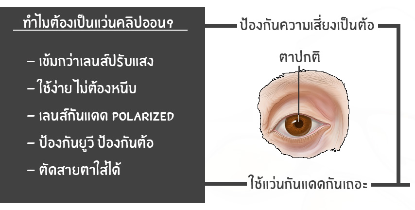 ป้องกันต้อระยะยาว ใช้แว่นกันแดดกันยูวี คลิปออนแม่เหล็ก