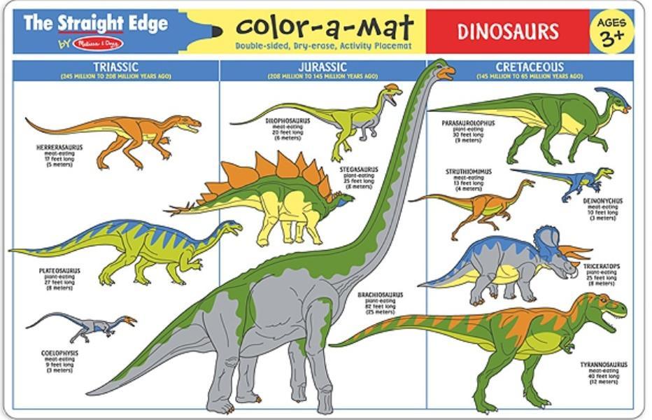 แผ่นรองจานเขียนลบได้ Write-A-Mat Learning Mat - Dinosaurs