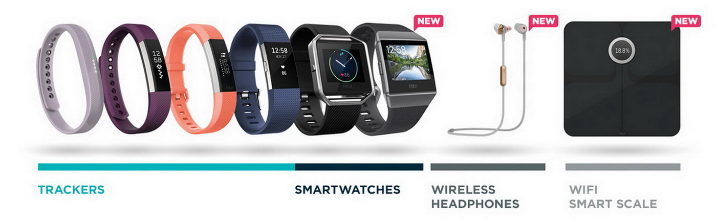 Fitbit Reseller Thailand