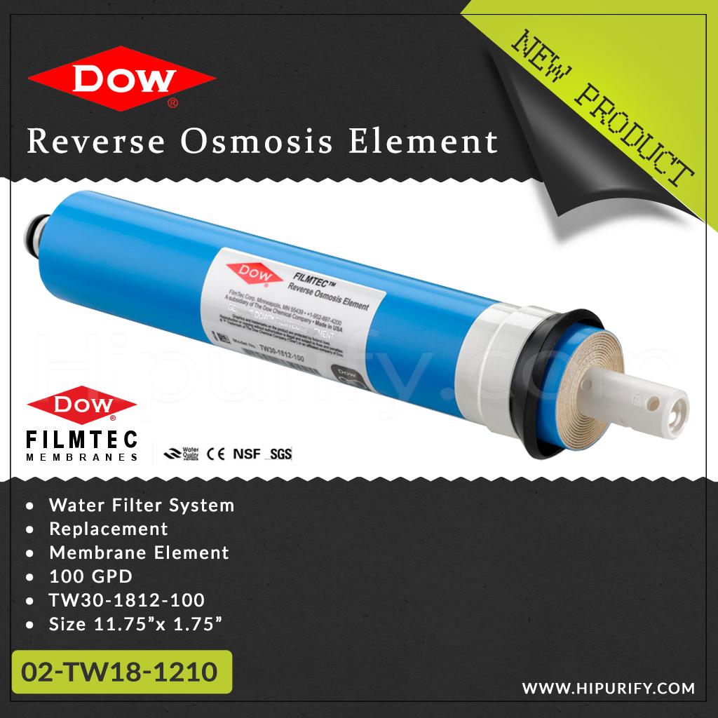 ไส้กรอง RO Membrane 100 GPD Filmtec USA.